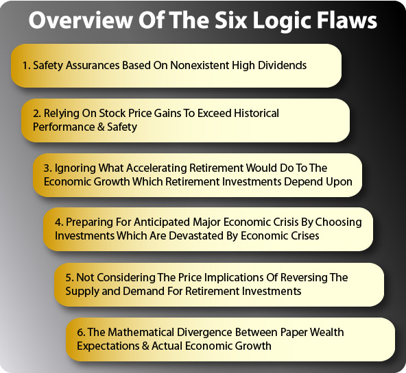 Six Fundamental Logic Flaws In The Heart Of Conventional Financial