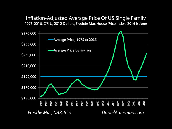 Historically, why have high inflation rates tended to be associated with high nominal interest rates?