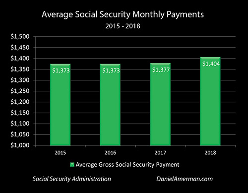 The Critical Impact Of Medicare Premiums On Social Security